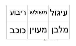 מבטים, התאמה של צורה למילה